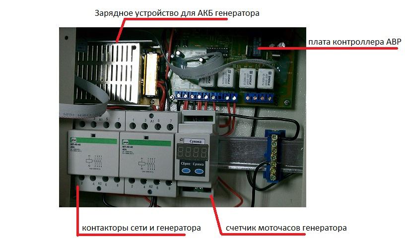 Блок автоматического запуска генератора своими руками